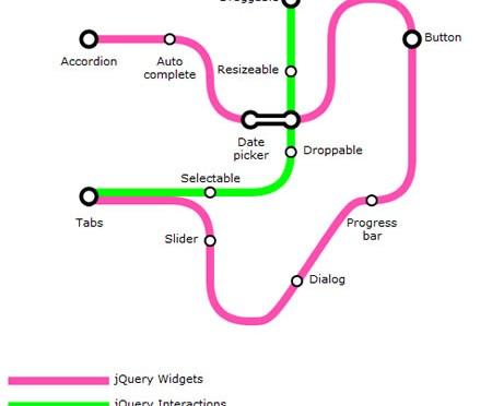 subway map visualization jquery